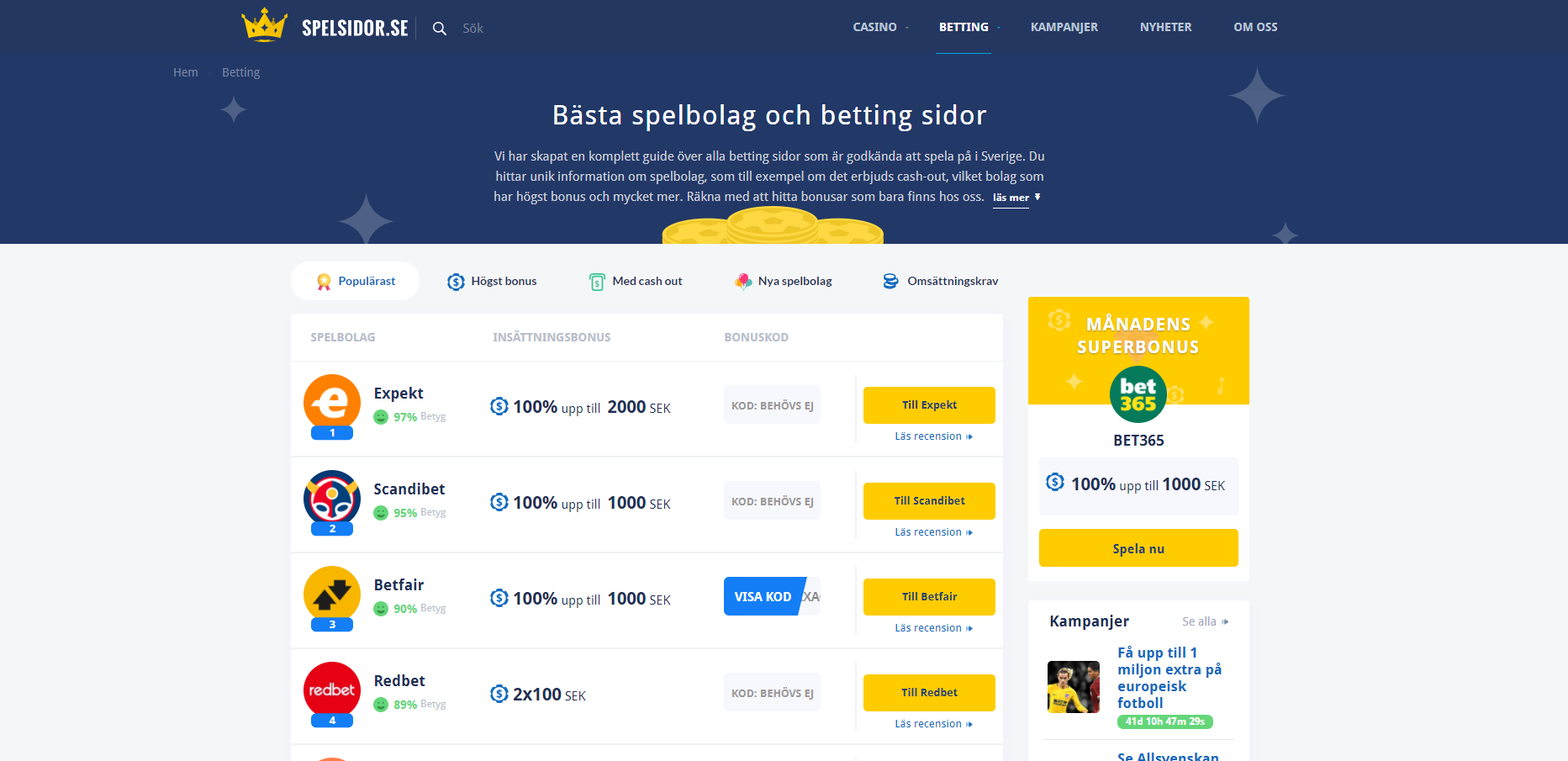 Bettingsidor med - 96121