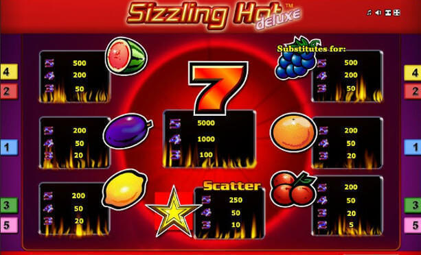Free spins - 5265