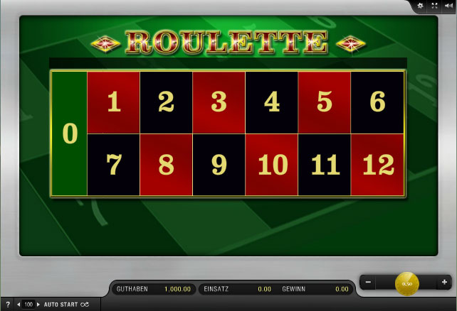 Roulette Rules - 14187