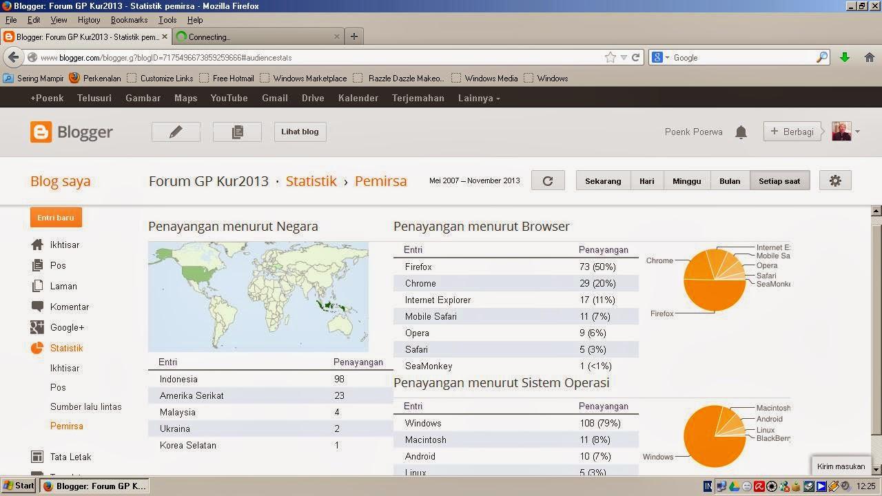 Statistik online - 51201