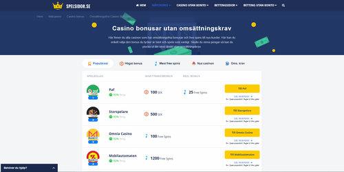 Casino utan - 5230