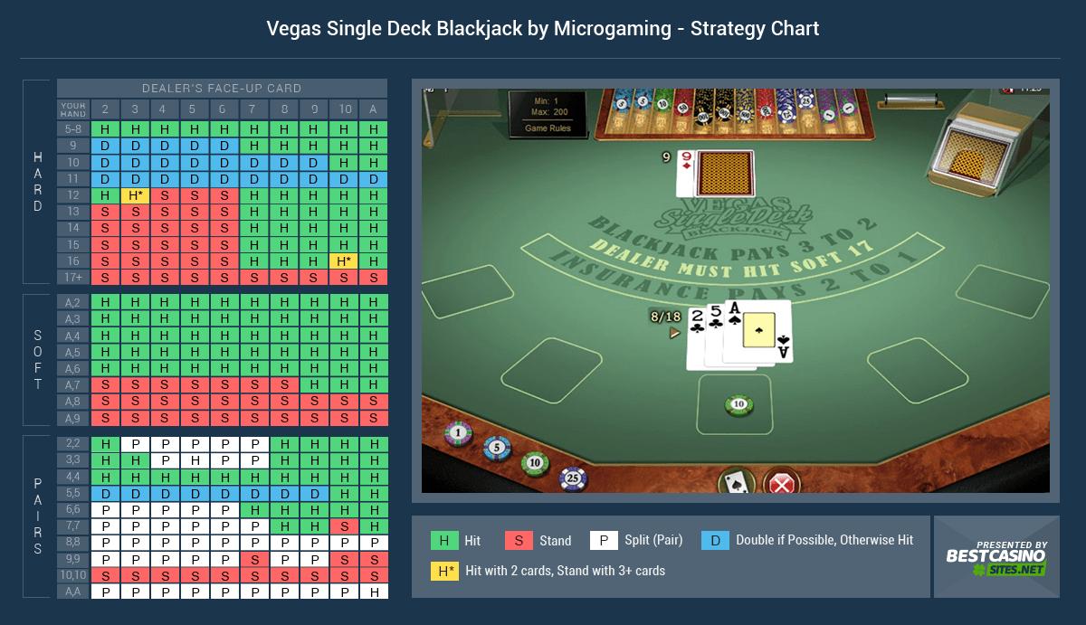 Blackjack basic - 65634