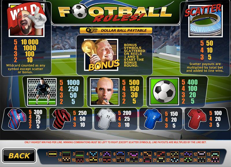 Slots spelet - 50269