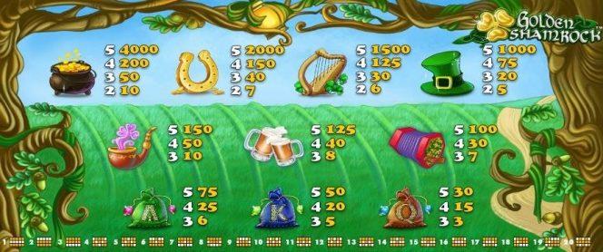 Golden Shamrock slot - 82239