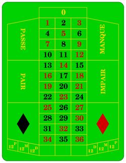 Online casino utanför - 27331