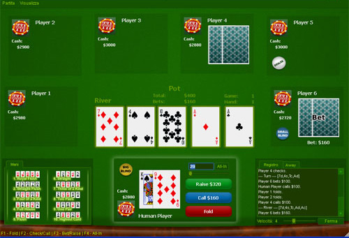 Poker wiki betting - 28004